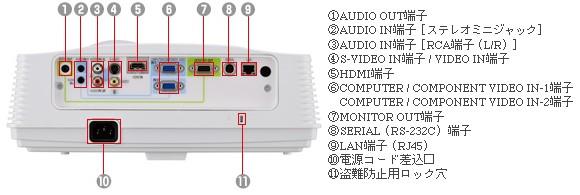 mitsubishi 三菱電機 LVP-WD620 HDMI プロジェクター 新品 全国通信販売
