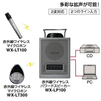 PANASONIC WX-LP100 WX-LT100